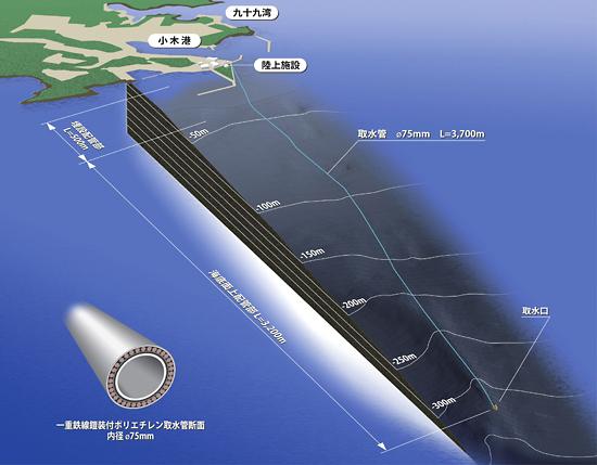 天然ミネラルアイスで使用する能登海洋深層水が採取される九十九湾の画像